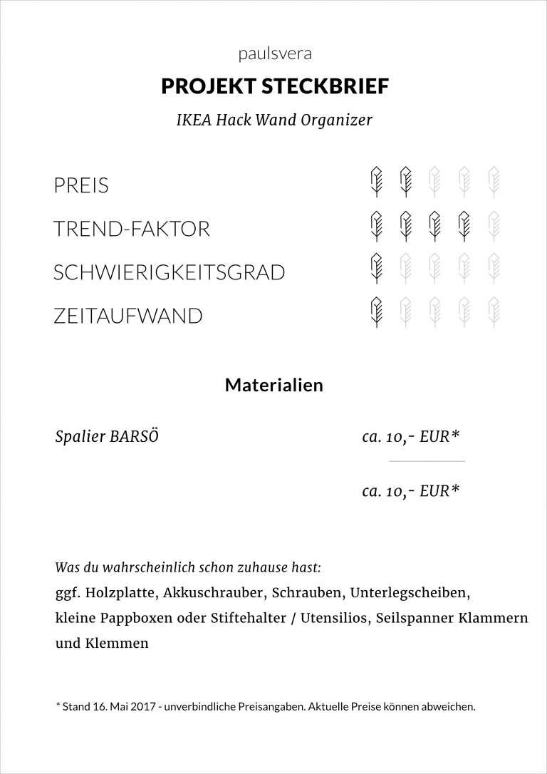 Diy Wand Organizer Ikea Hack Paulsvera