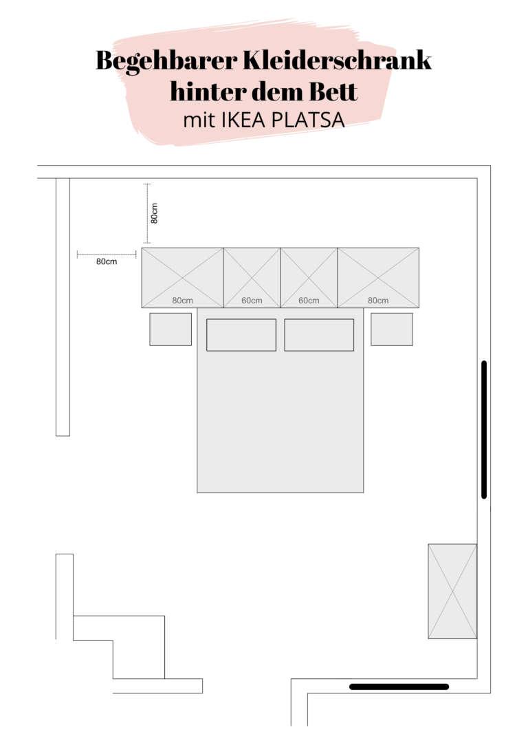 Grundriss Begehbarer Kleiderschrank Hinter Dem Bett Mit Ikea Platsa Paulsvera