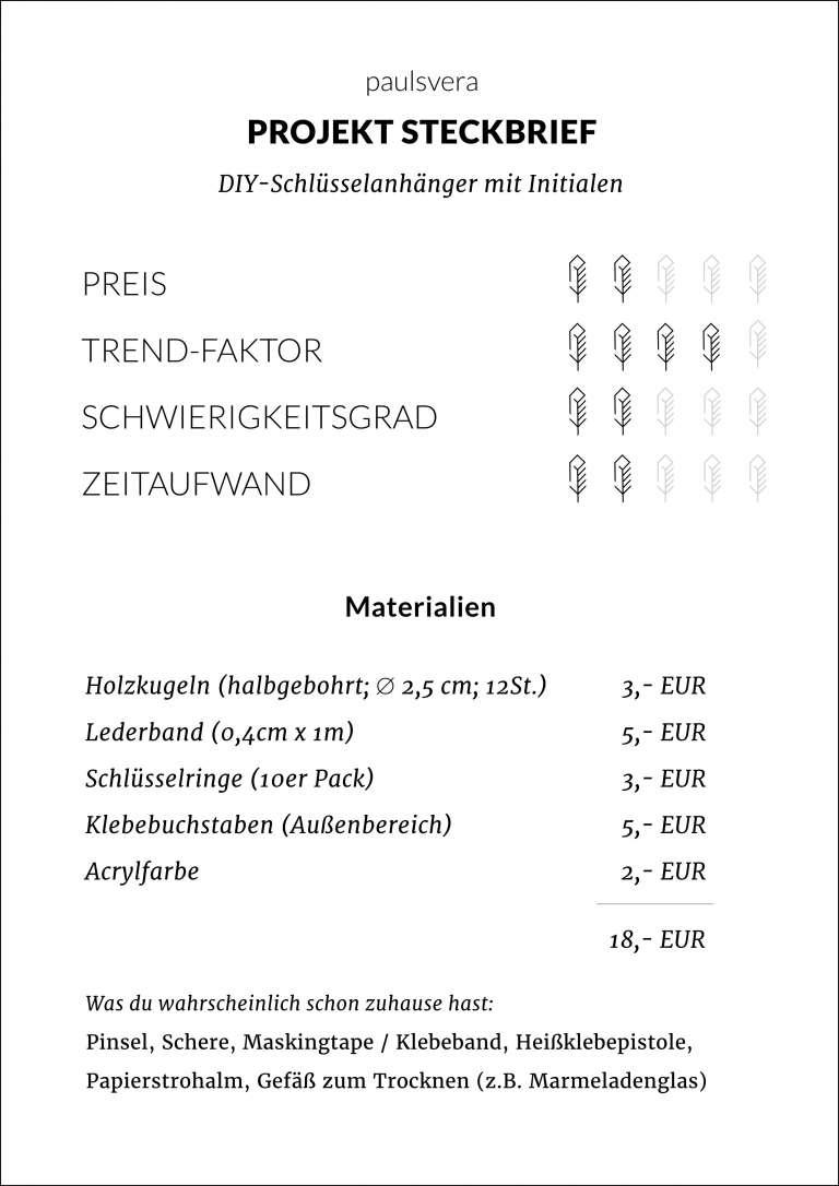Steckbrief Diy Schlusselanhanger Holzkugeln Initialien Persoenliches Geschenk Paulsvera